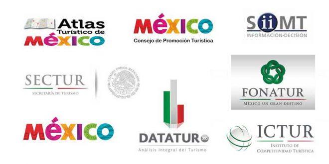 Sitios web de gobierno dedicados al sector turismo de for Paginas web sobre turismo