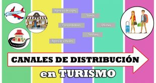 Canal de distribución en turismo