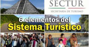 6 elementos del sistema turístico