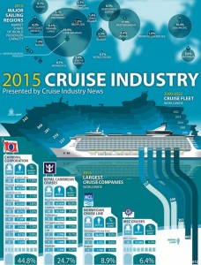 72_Cruise_industry_report_1000
