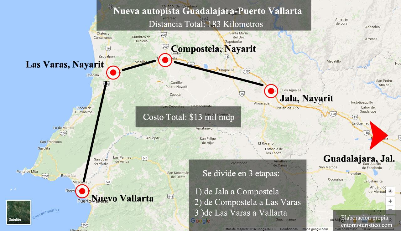 Mapa de la nueva autopista Guadalajara-Puerto Vallarta