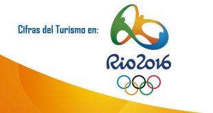 Cifras del Turismo en Río de Janeiro 2016