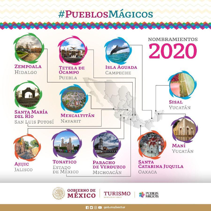 Nuevos pueblos Mágicos 2020