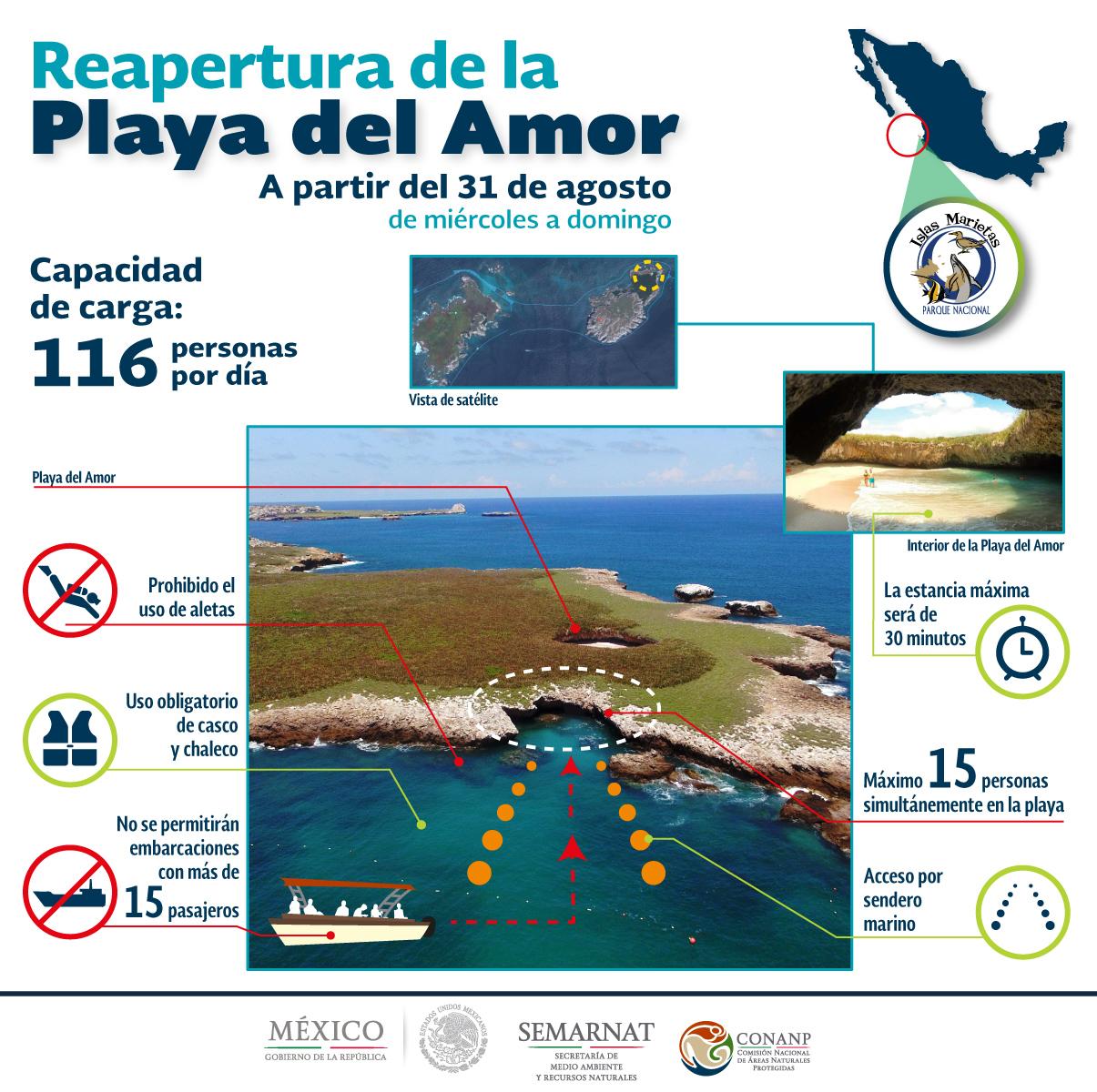 Infografia-Apertura-Playa-del-Amor_2