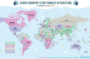 Atracciones-turísticas-más-visitadas-en-el-mundo