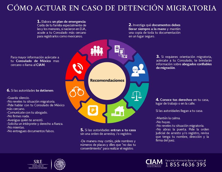 Cómo actuar en caso de detención migratoria