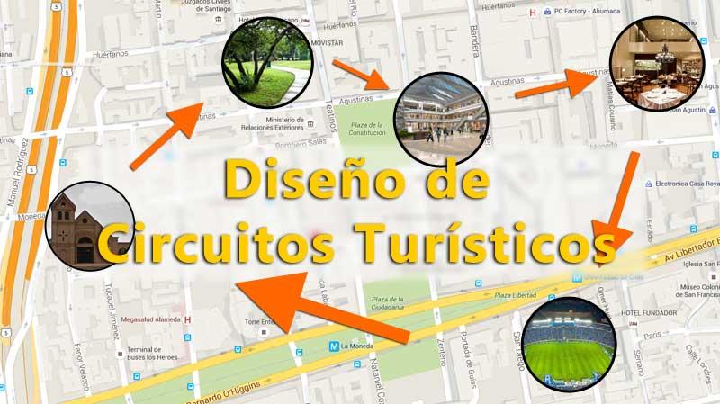 Circuitos Turísticos: Qué son y cómo diseñarlos - Entorno