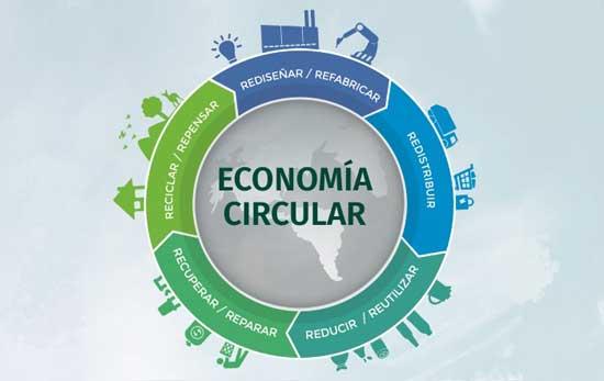 Economía-circular