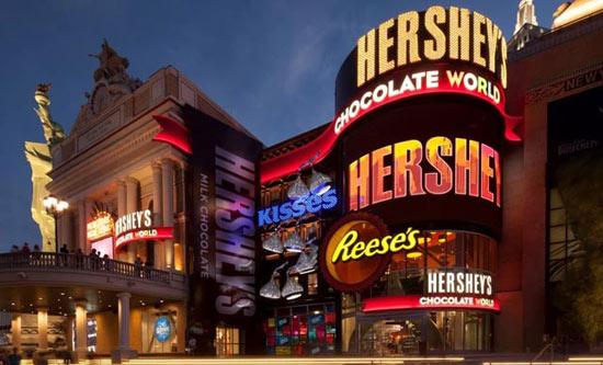 Hersheys World