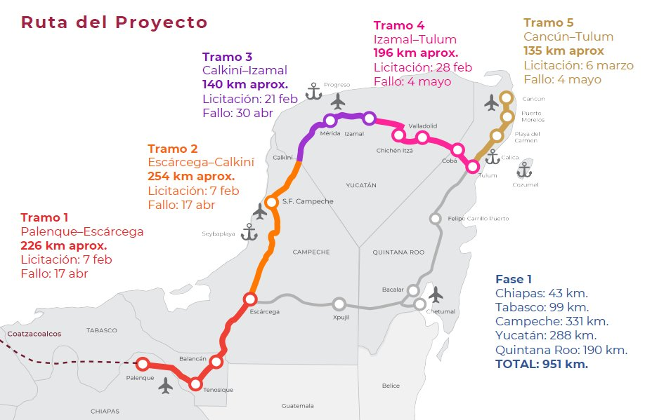 Licitaciones del tren maya 5 tramos