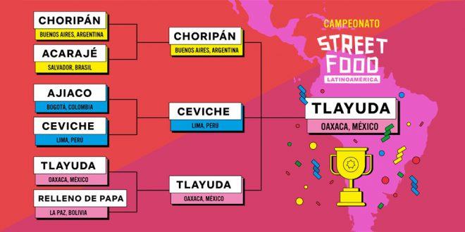 Tlayuda gana concurso netflix
