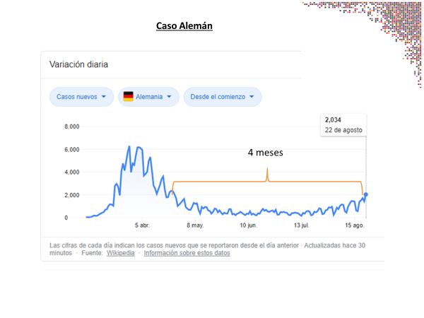Casos de contagio Alemania