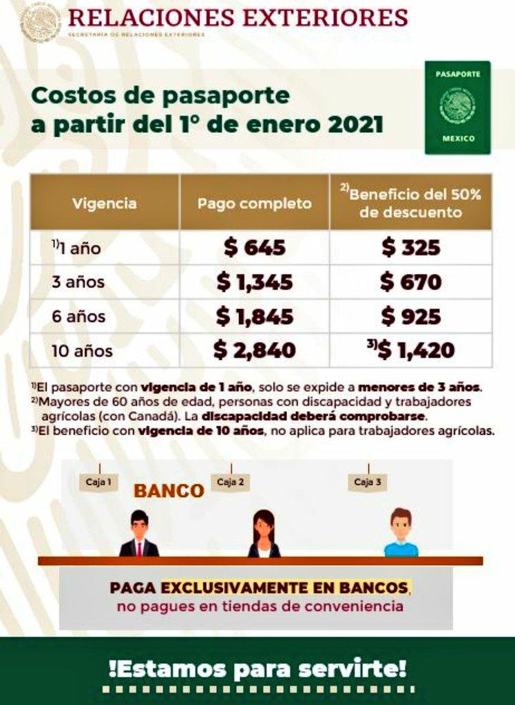 Costo del pasaporte mexicano en el 2021